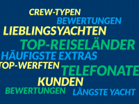 Jahresrückblick 2019: 1a Yachtcharter in Zahlen und Bildern